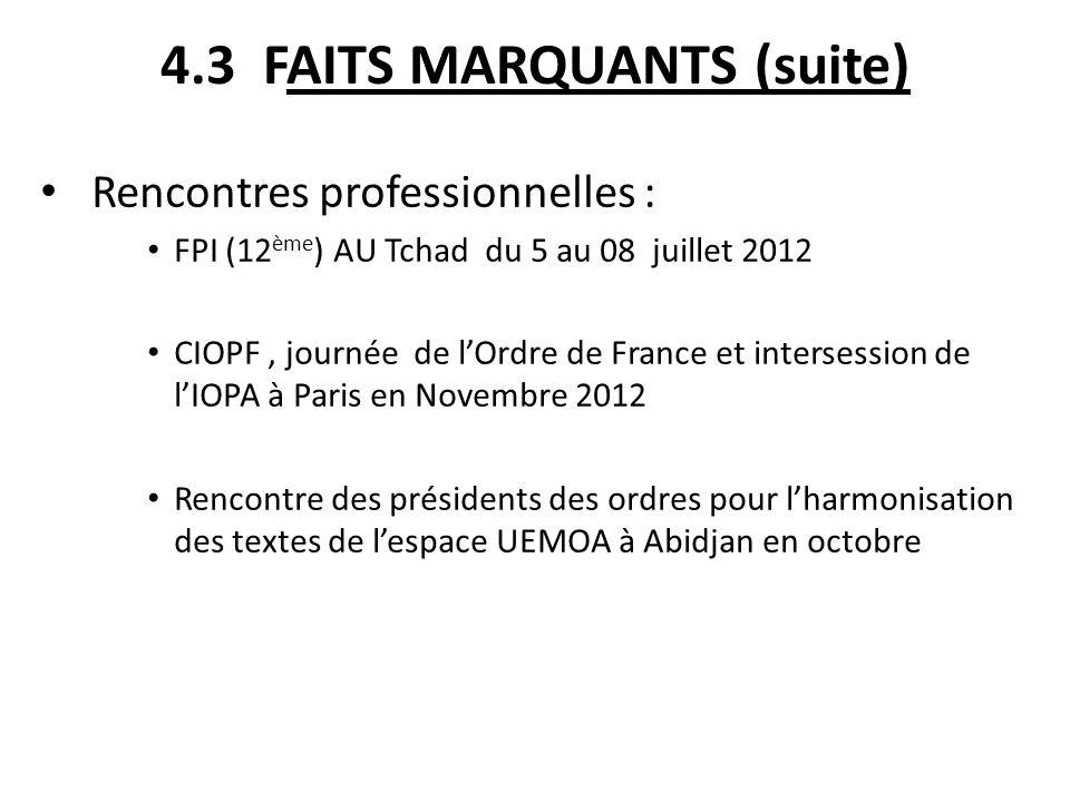 4.3 FAITS MARQUANTS (suite) Rencontres professionnelles : FPI (12 ème ) AU Tchad du 5 au 08 juillet 2012 CIOPF, journée de lOrdre de France et interse