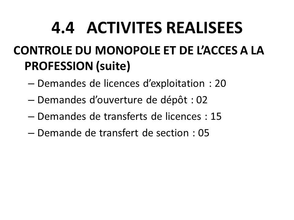 4.4 ACTIVITES REALISEES CONTROLE DU MONOPOLE ET DE LACCES A LA PROFESSION (suite) – Demandes de licences dexploitation : 20 – Demandes douverture de d