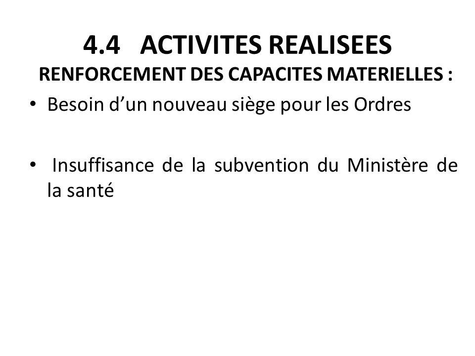4.4 ACTIVITES REALISEES RENFORCEMENT DES CAPACITES MATERIELLES : Besoin dun nouveau siège pour les Ordres Insuffisance de la subvention du Ministère d