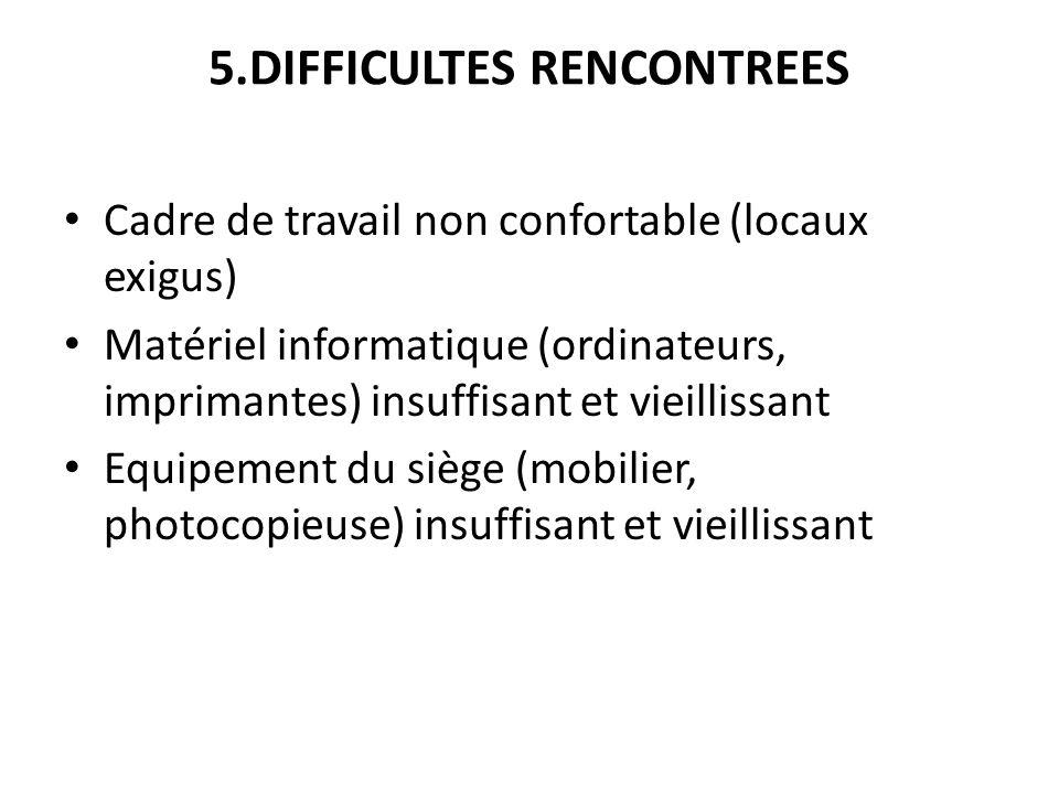 5.DIFFICULTES RENCONTREES Cadre de travail non confortable (locaux exigus) Matériel informatique (ordinateurs, imprimantes) insuffisant et vieillissan