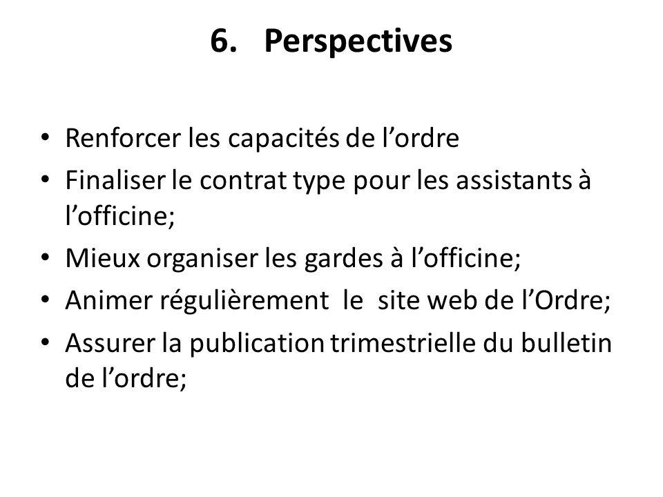 6.Perspectives Renforcer les capacités de lordre Finaliser le contrat type pour les assistants à lofficine; Mieux organiser les gardes à lofficine; An