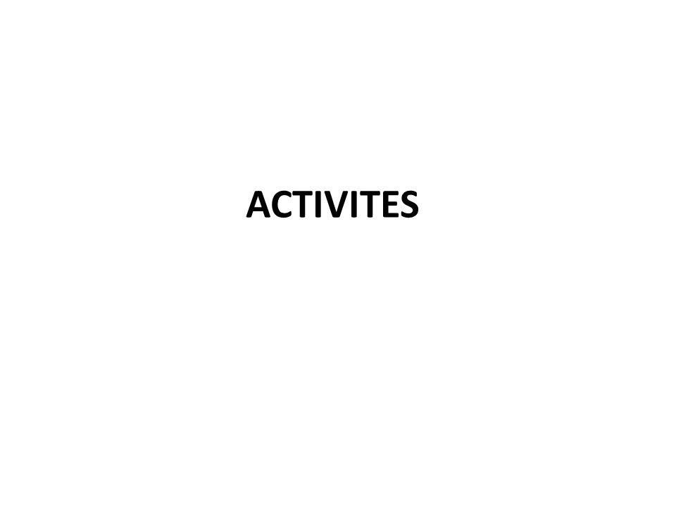 4.4 ACTIVITES REALISEES ACTIVITES DE REPRESENTATION – Réunions élargie du cabinet – Sessions commission de visas – Séances de destruction des médicaments périmés et avariés – Réunions de la commission nationale de lutte contre la vente illicite – Réunions de la commission pèlerinage