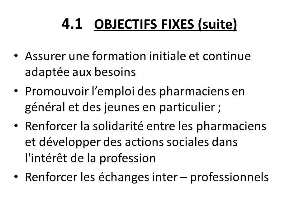 4.1 OBJECTIFS FIXES (suite) Assurer une formation initiale et continue adaptée aux besoins Promouvoir lemploi des pharmaciens en général et des jeunes