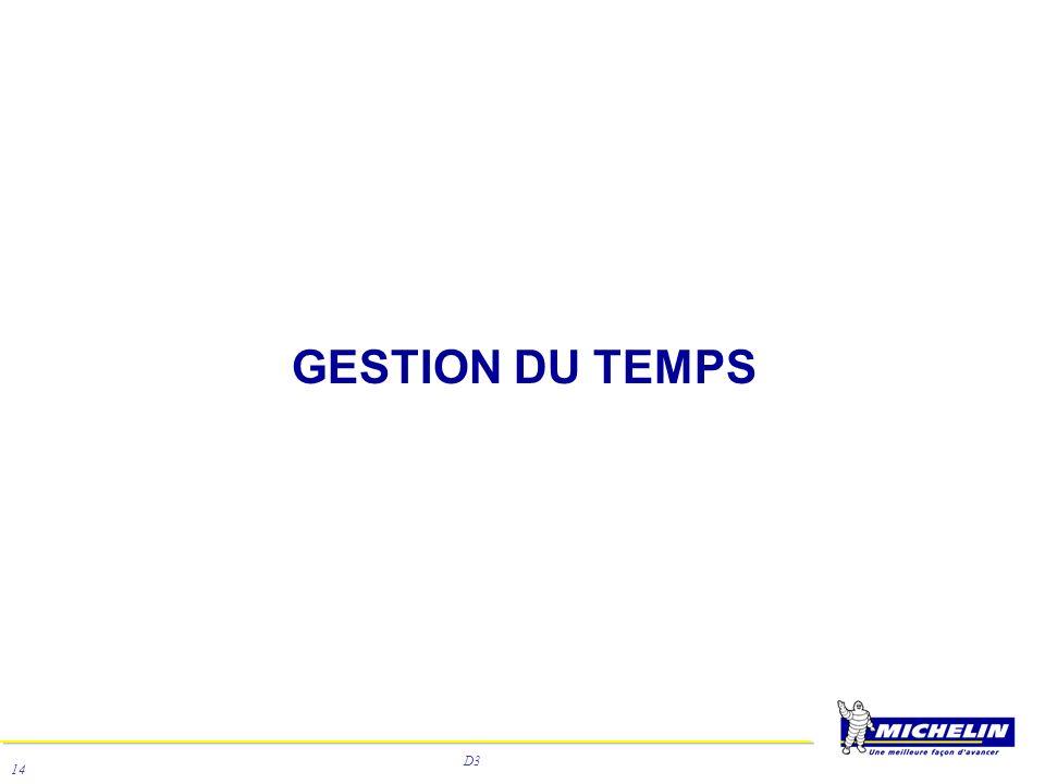D3 14 GESTION DU TEMPS