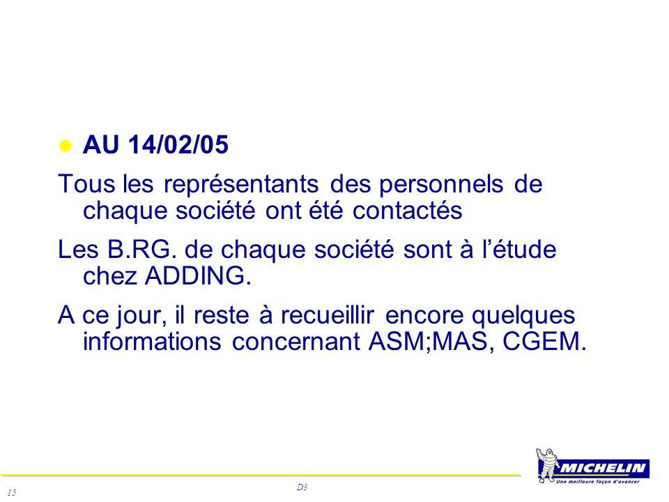 D3 15 AU 14/02/05 Tous les représentants des personnels de chaque société ont été contactés Les B.RG. de chaque société sont à létude chez ADDING. A c
