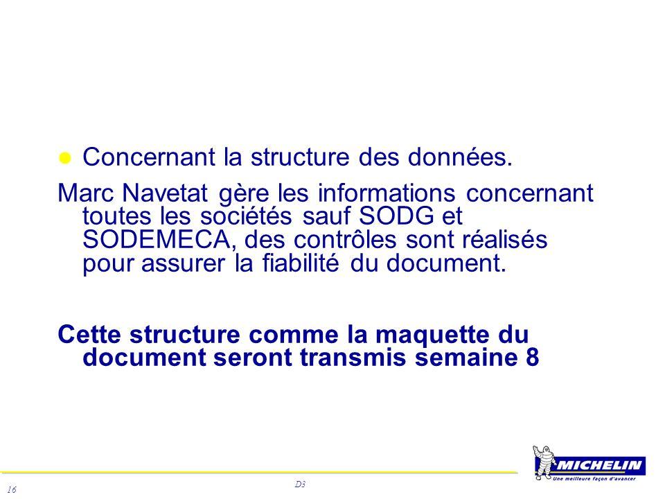 D3 16 Concernant la structure des données. Marc Navetat gère les informations concernant toutes les sociétés sauf SODG et SODEMECA, des contrôles sont