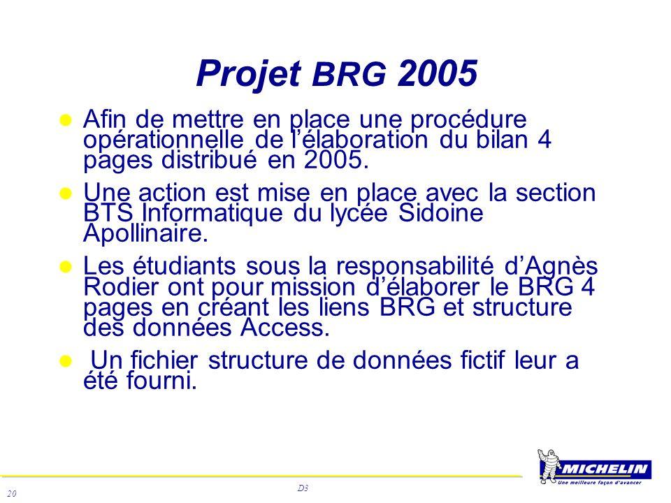 D3 20 Projet BRG 2005 Afin de mettre en place une procédure opérationnelle de lélaboration du bilan 4 pages distribué en 2005. Une action est mise en