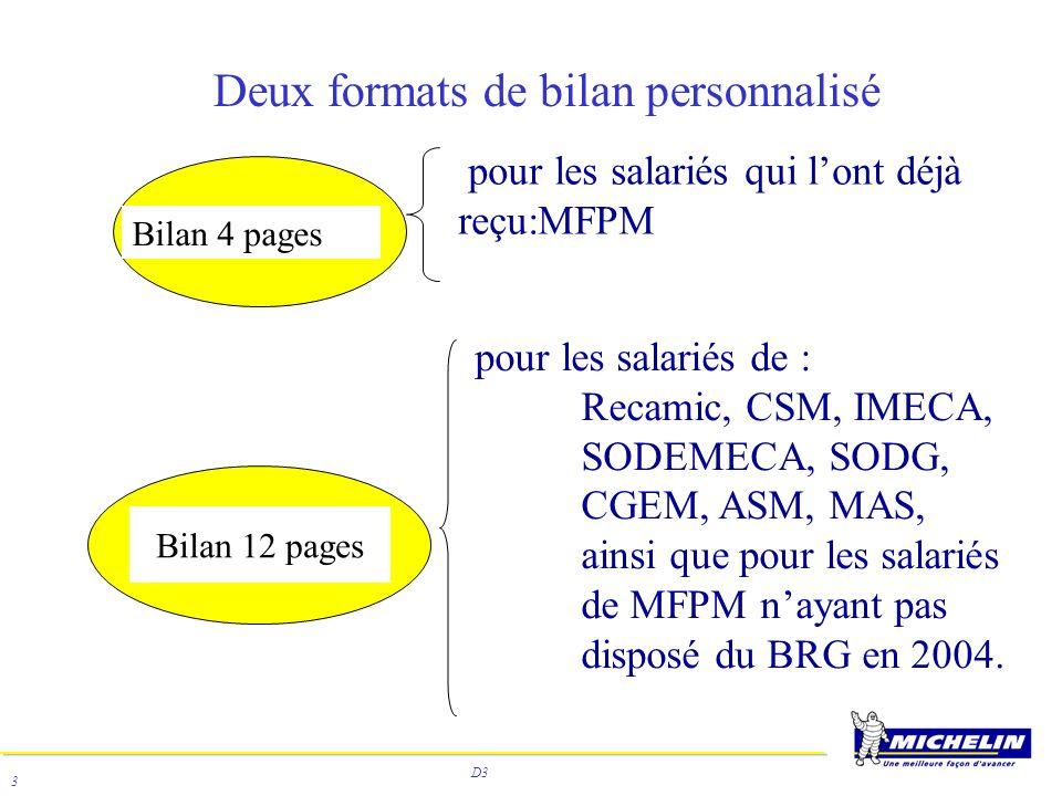 D3 3 Bilan 12 pages Bilan 4 pages Deux formats de bilan personnalisé pour les salariés qui lont déjà reçu:MFPM pour les salariés de : Recamic, CSM, IM