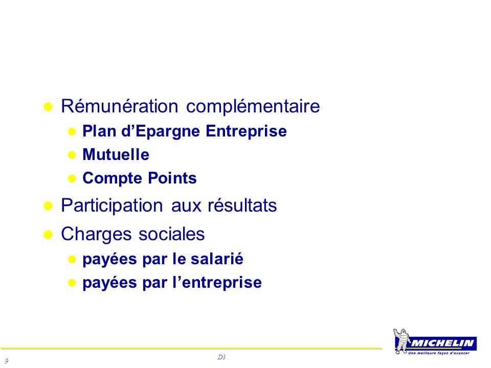 D3 9 Rémunération complémentaire Plan dEpargne Entreprise Mutuelle Compte Points Participation aux résultats Charges sociales payées par le salarié pa