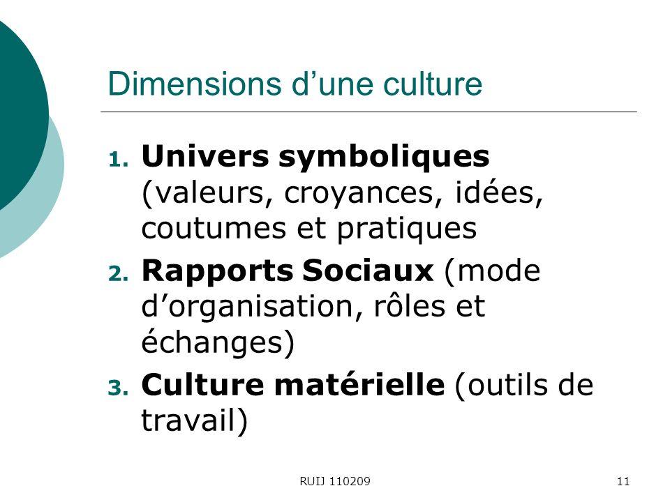 Dimensions dune culture 1. Univers symboliques (valeurs, croyances, idées, coutumes et pratiques 2.