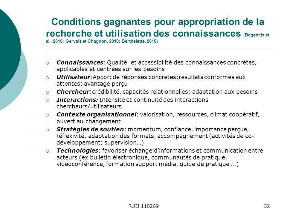 Conditions gagnantes pour appropriation de la recherche et utilisation des connaissances (Dagenais et al,.