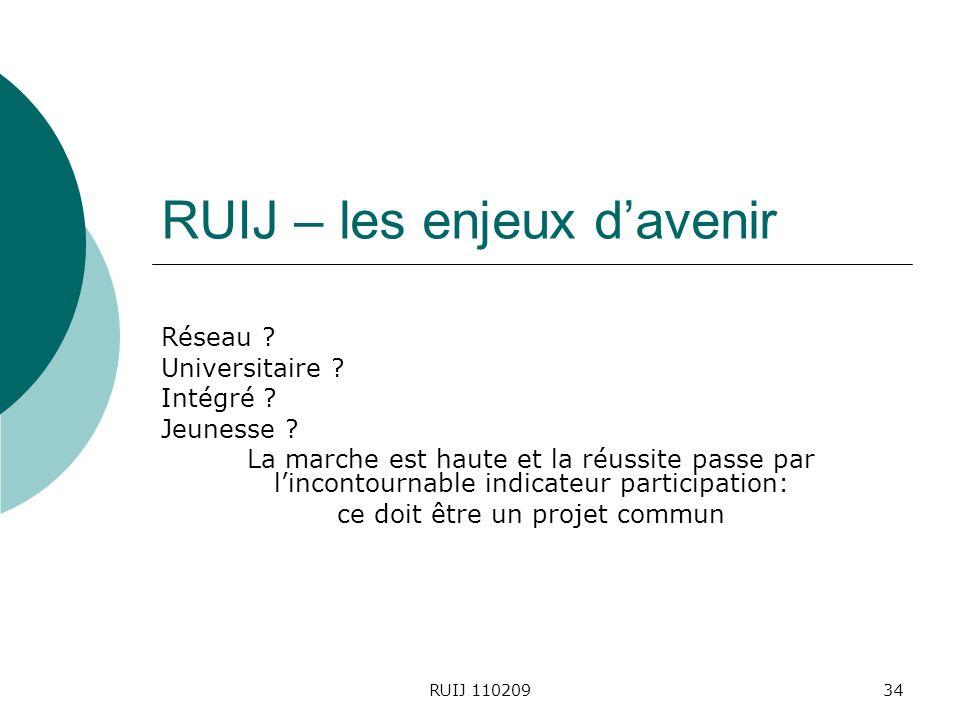 RUIJ 11020934 RUIJ – les enjeux davenir Réseau . Universitaire .