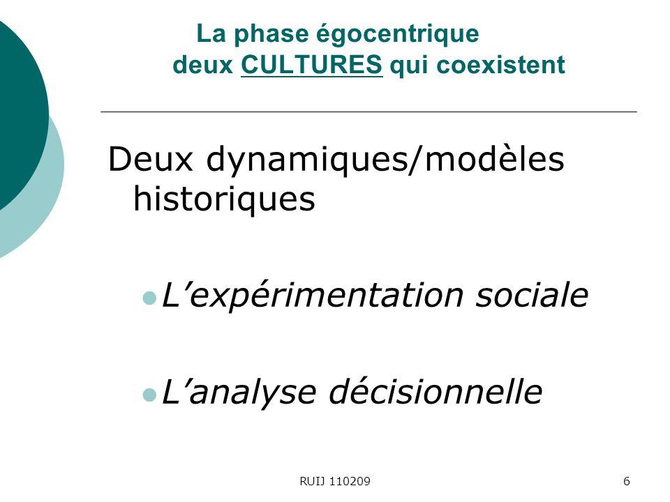 La phase égocentrique deux CULTURES qui coexistent Deux dynamiques/modèles historiques Lexpérimentation sociale Lanalyse décisionnelle RUIJ 1102096