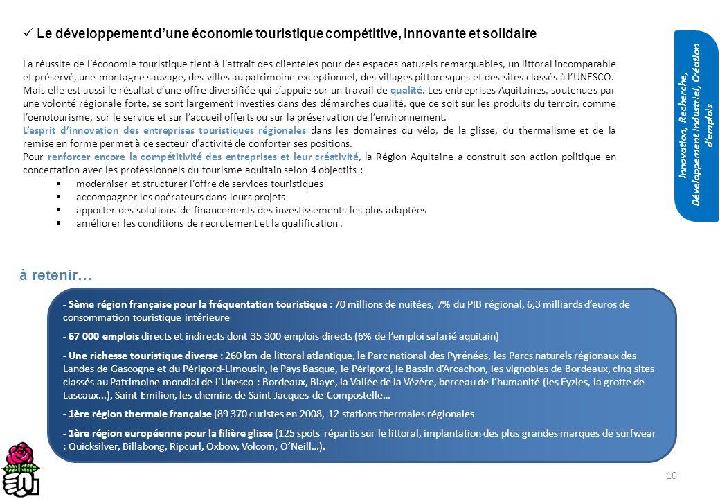 10 Le développement dune économie touristique compétitive, innovante et solidaire La réussite de léconomie touristique tient à lattrait des clientèles