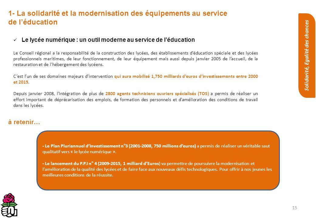 15 1- La solidarité et la modernisation des équipements au service de léducation Le lycée numérique : un outil moderne au service de léducation Le Con