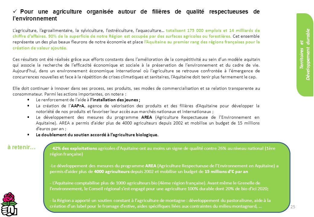 25 Pour une agriculture organisée autour de filières de qualité respectueuses de lenvironnement Lagriculture, lagroalimentaire, la sylviculture, lostr