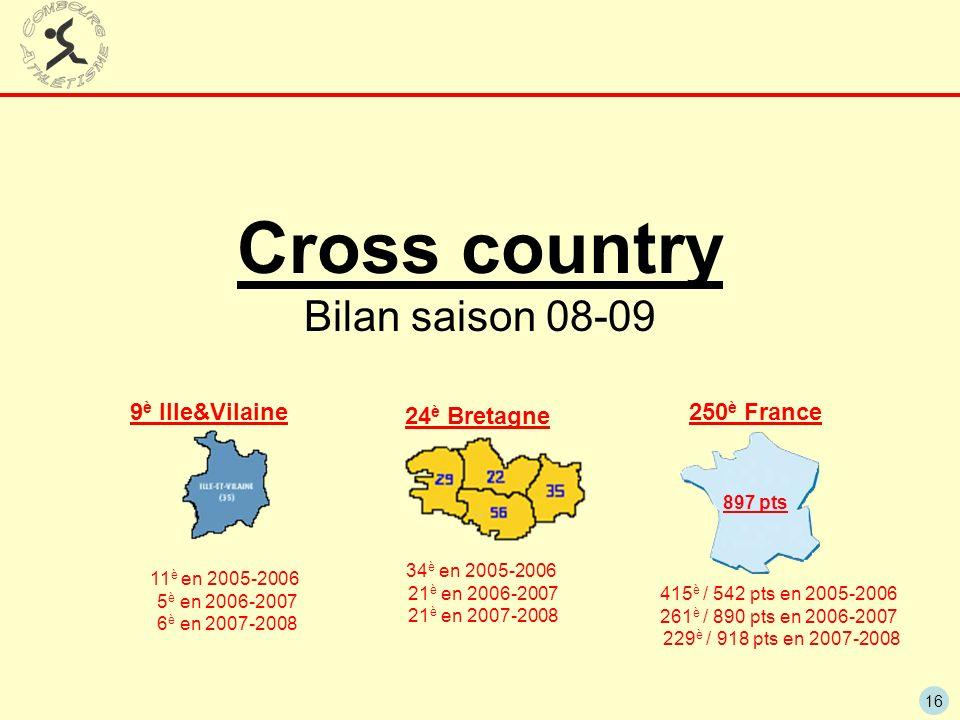 16 Cross country Bilan saison 08-09 250 è France 24 è Bretagne 9 è Ille&Vilaine 415 è / 542 pts en 2005-2006 261 è / 890 pts en 2006-2007 229 è / 918