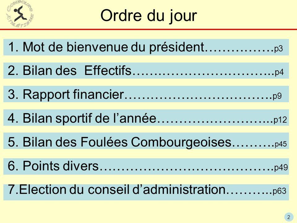 2 Ordre du jour 1. Mot de bienvenue du président……………. p3 2. Bilan des Effectifs…….…………………….. p4 3. Rapport financier……………………………. p9 4. Bilan sportif