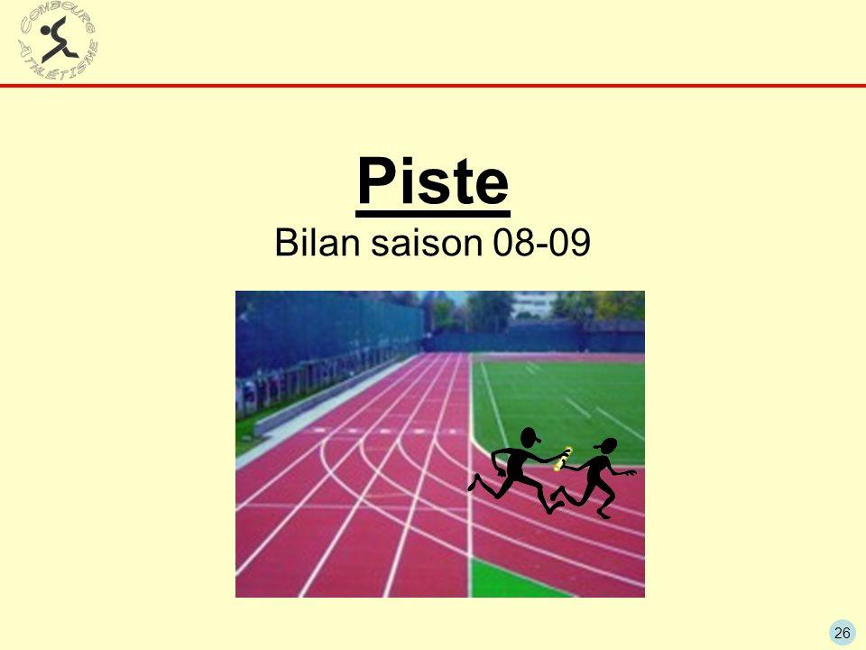 26 Piste Bilan saison 08-09