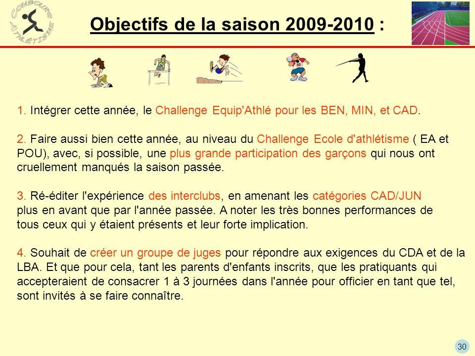 30 Objectifs de la saison 2009-2010 : 1. Intégrer cette année, le Challenge Equip'Athlé pour les BEN, MIN, et CAD. 2. Faire aussi bien cette année, au