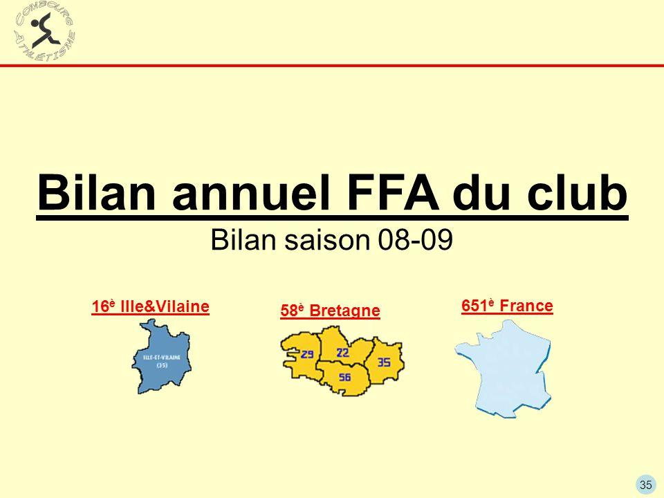 35 Bilan annuel FFA du club Bilan saison 08-09 651 è France 16 è Ille&Vilaine 58 è Bretagne