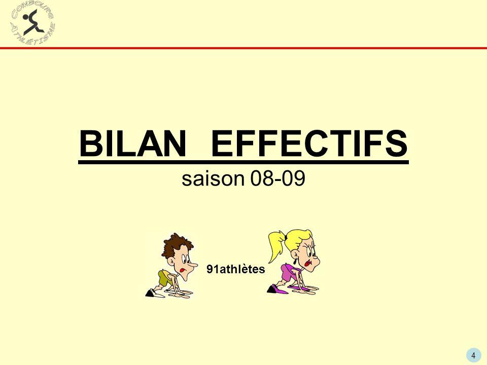 4 BILAN EFFECTIFS saison 08-09 91athlètes