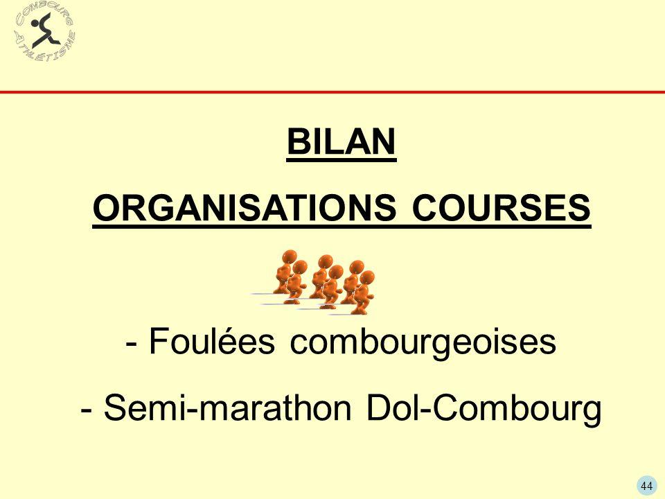 44 BILAN ORGANISATIONS COURSES - Foulées combourgeoises - Semi-marathon Dol-Combourg