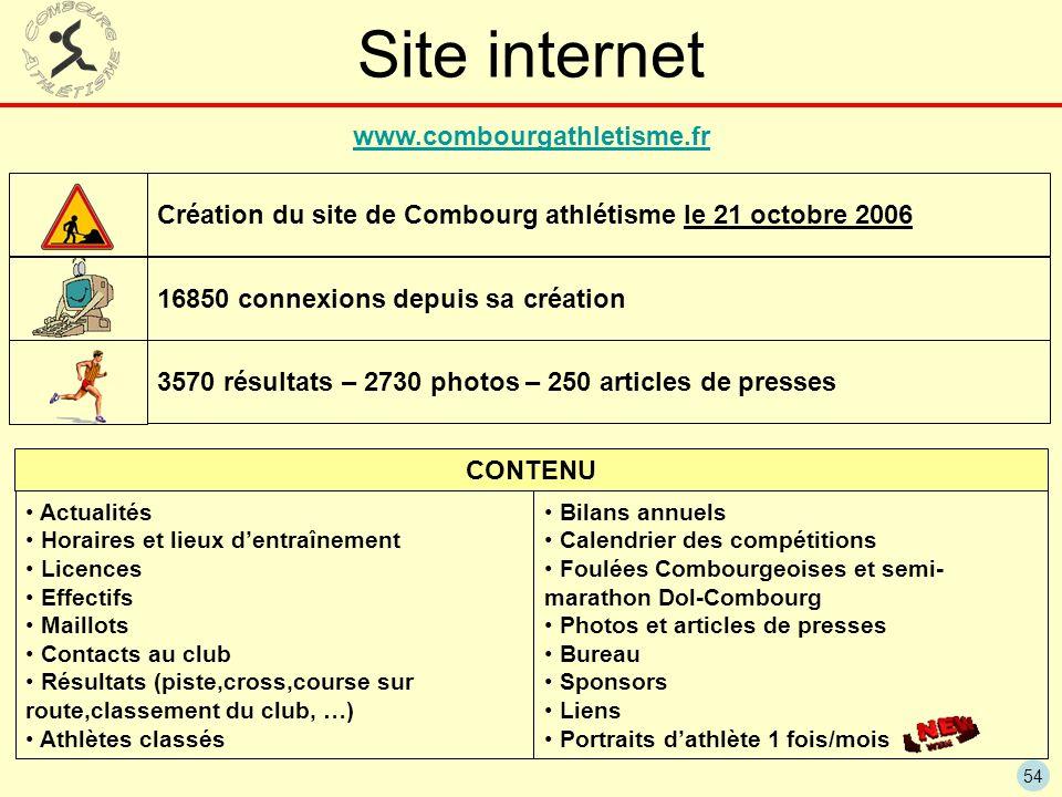 54 Site internet www.combourgathletisme.fr 16850 connexions depuis sa création 3570 résultats – 2730 photos – 250 articles de presses Actualités Horai