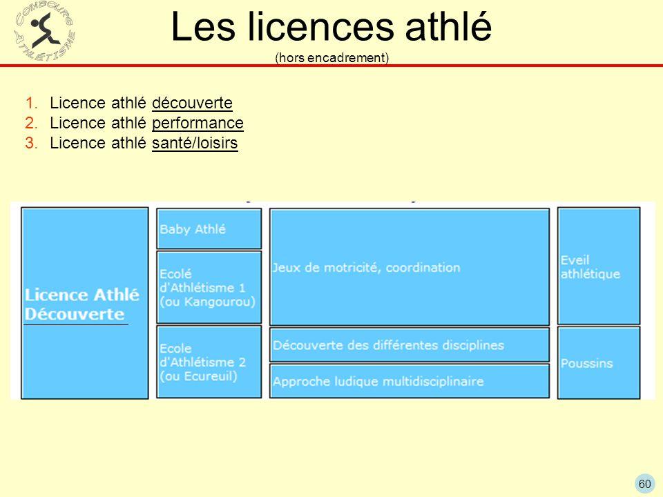 60 Les licences athlé (hors encadrement) 1.Licence athlé découverte 2.Licence athlé performance 3.Licence athlé santé/loisirs