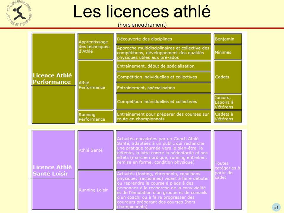 61 Les licences athlé (hors encadrement)