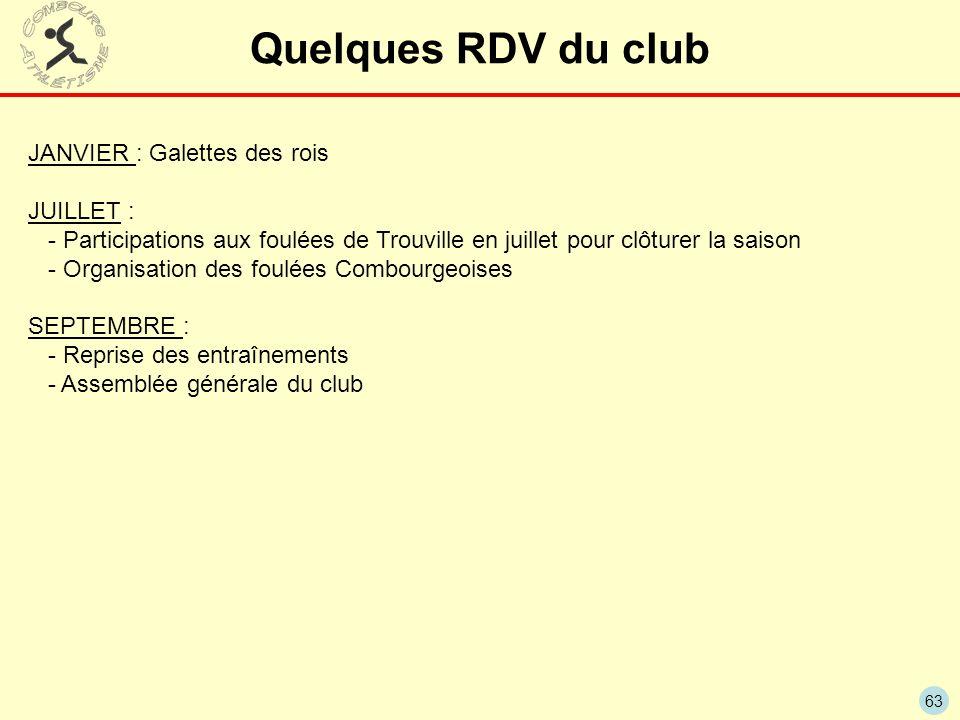 63 Quelques RDV du club JANVIER : Galettes des rois JUILLET : - Participations aux foulées de Trouville en juillet pour clôturer la saison - Organisat
