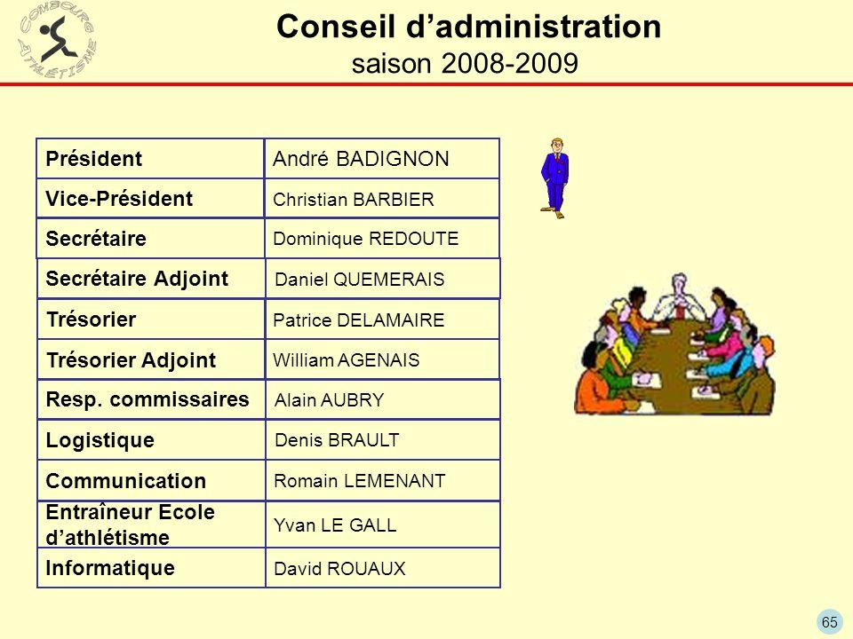65 Conseil dadministration saison 2008-2009 Président Vice-Président Trésorier Secrétaire André BADIGNON Christian BARBIER Patrice DELAMAIRE Dominique