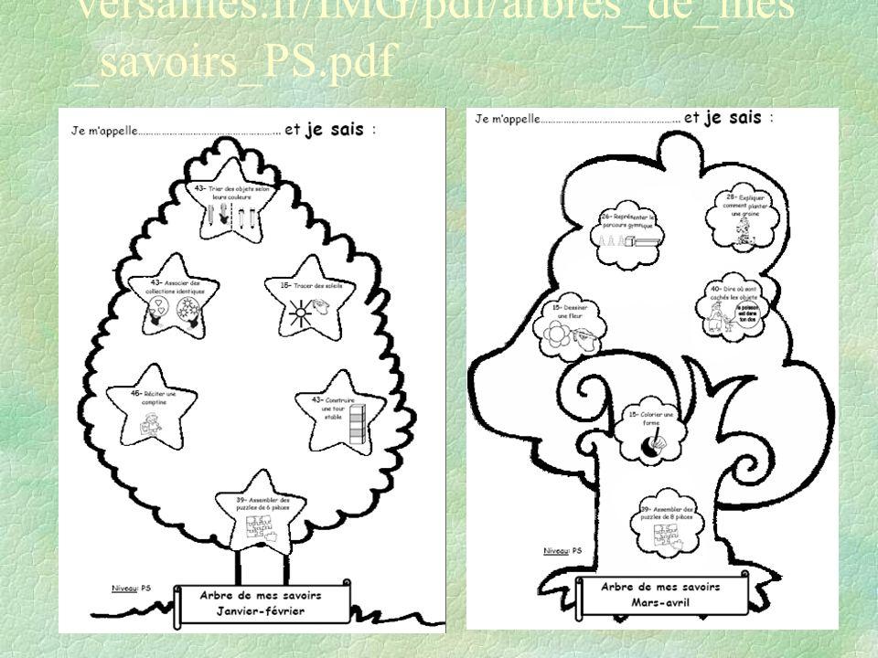 Mon arbre des savoirs PS : http://www.ien-laferte.ac- versailles.fr/IMG/pdf/arbres_de_mes _savoirs_PS.pdf