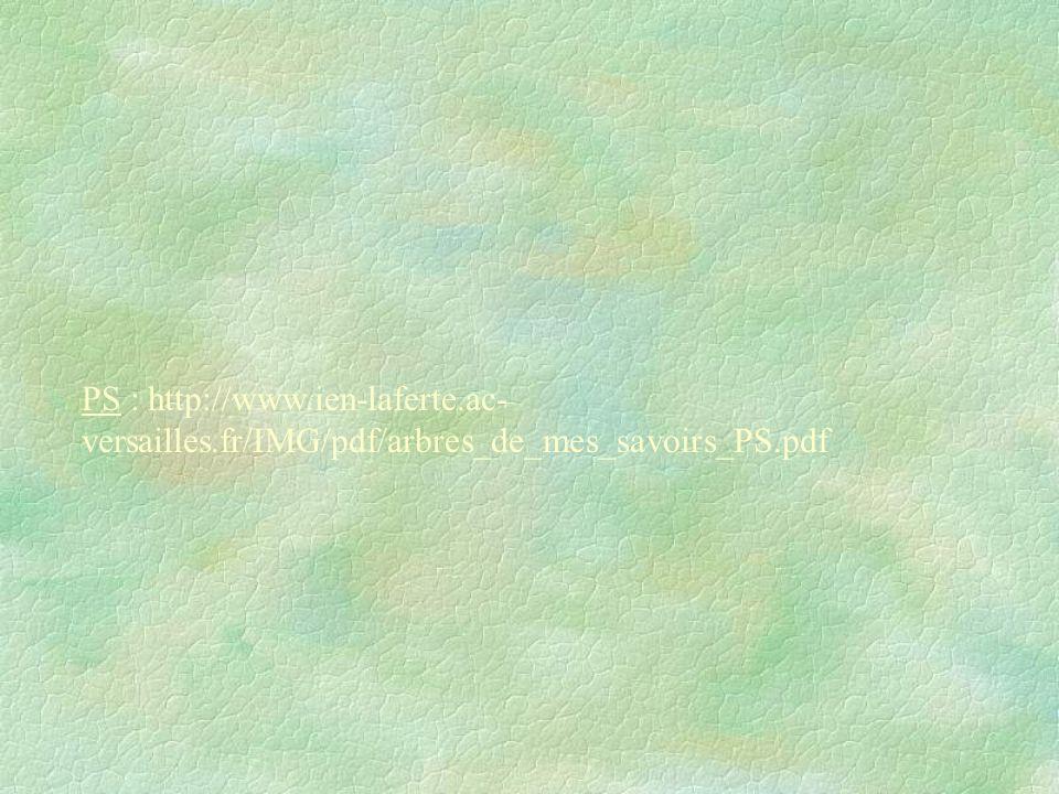PS : http://www.ien-laferte.ac- versailles.fr/IMG/pdf/arbres_de_mes_savoirs_PS.pdf