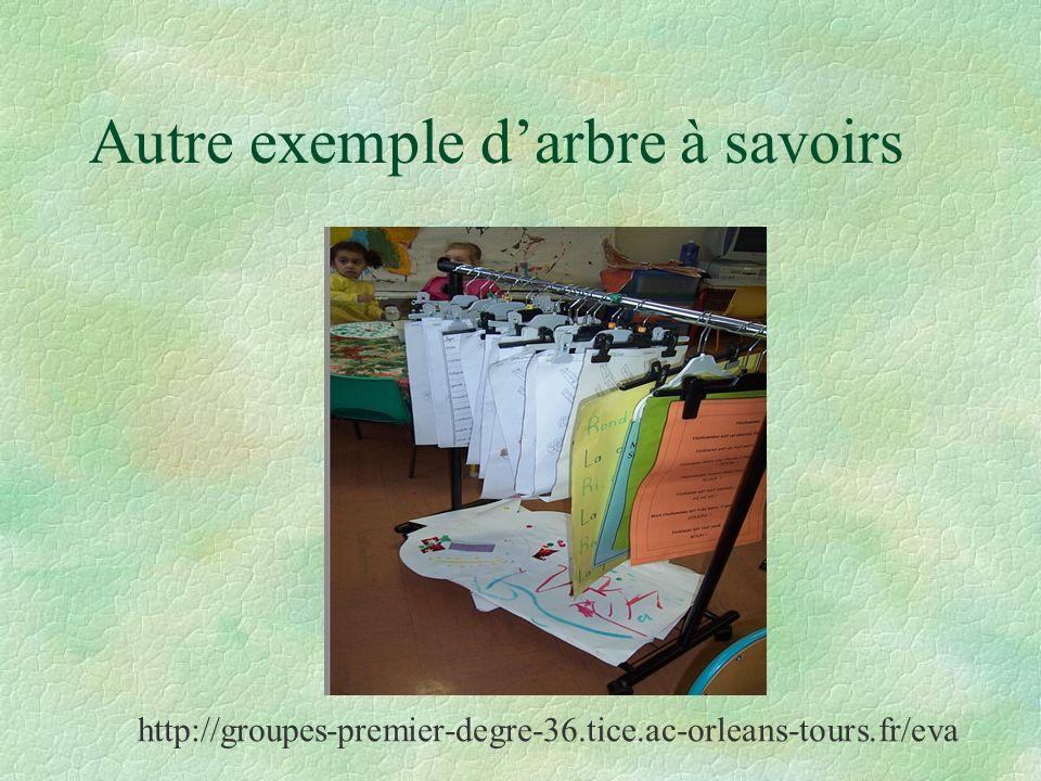 Autre exemple darbre à savoirs http://groupes-premier-degre-36.tice.ac-orleans-tours.fr/eva