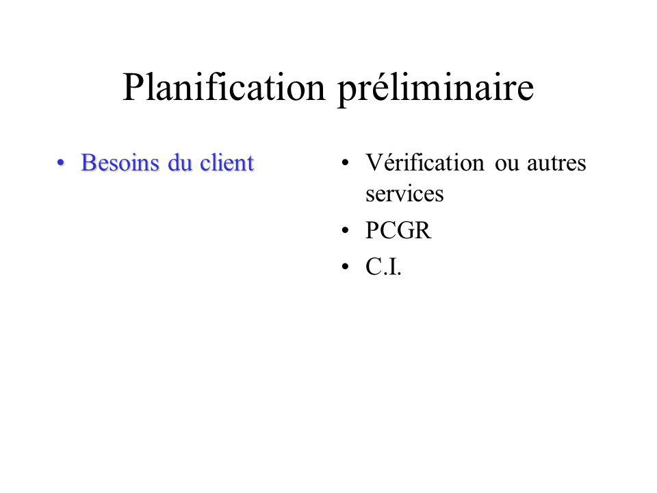 Planification préliminaire Besoins du clientBesoins du clientVérification ou autres services PCGR C.I.