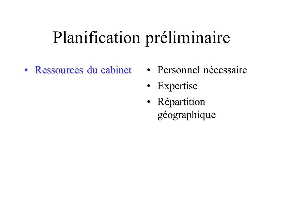 Planification préliminaire Ressources du cabinetRessources du cabinetPersonnel nécessaire Expertise Répartition géographique