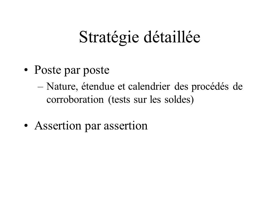 Stratégie détaillée Poste par poste –Nature, étendue et calendrier des procédés de corroboration (tests sur les soldes) Assertion par assertion