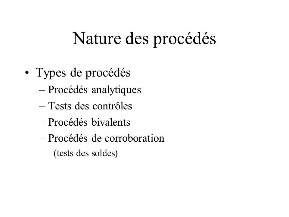 Nature des procédés Types de procédés –Procédés analytiques –Tests des contrôles –Procédés bivalents –Procédés de corroboration (tests des soldes)
