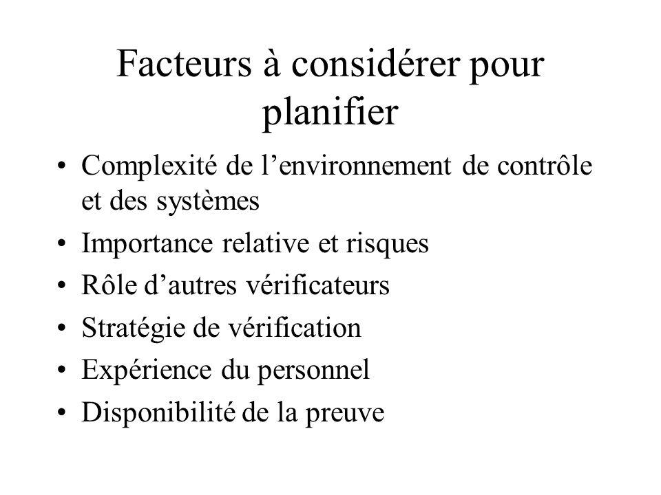 Facteurs à considérer pour planifier Complexité de lenvironnement de contrôle et des systèmes Importance relative et risques Rôle dautres vérificateur