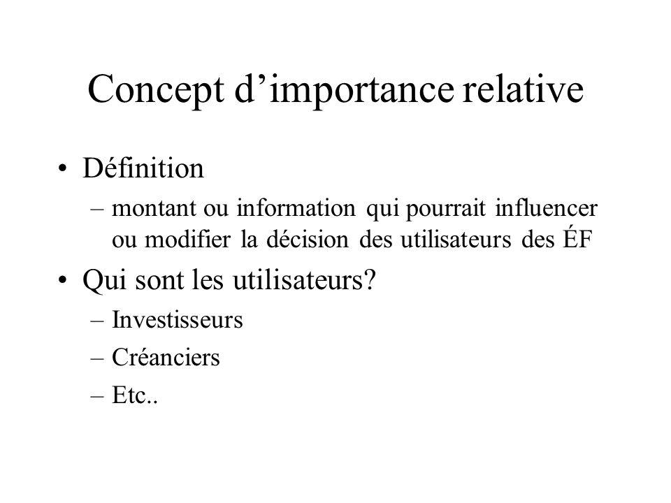 Concept dimportance relative Définition –montant ou information qui pourrait influencer ou modifier la décision des utilisateurs des ÉF Qui sont les u