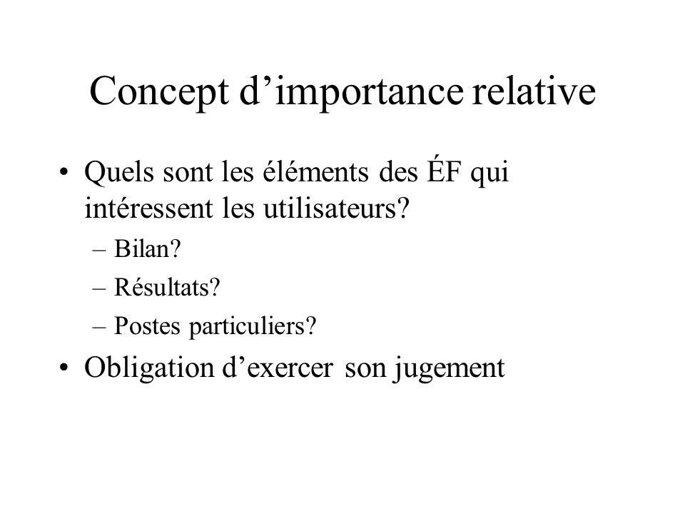 Concept dimportance relative Quels sont les éléments des ÉF qui intéressent les utilisateurs? –Bilan? –Résultats? –Postes particuliers? Obligation dex