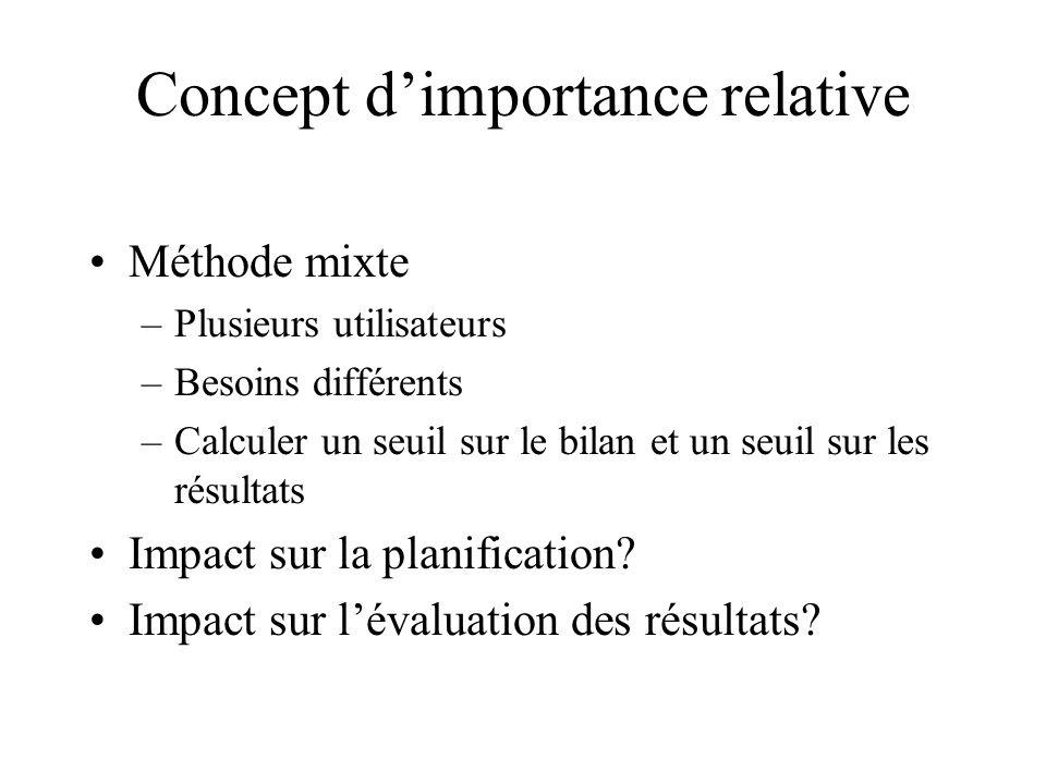 Concept dimportance relative Méthode mixte –Plusieurs utilisateurs –Besoins différents –Calculer un seuil sur le bilan et un seuil sur les résultats I