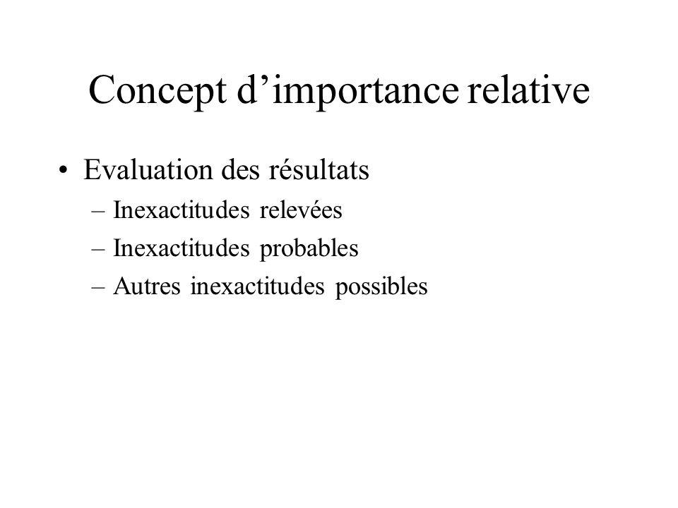 Concept dimportance relative Evaluation des résultats –Inexactitudes relevées –Inexactitudes probables –Autres inexactitudes possibles