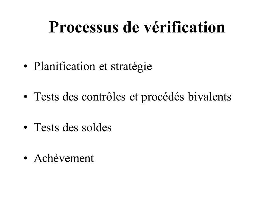 Stratégie générale Mixte VS CorroborativeMixte VS Corroborative –Appui sur les systèmes ou non –Si appui = tests des contrôles à exécuter –Stratégie est déterminée au niveau de chaque assertion (VAMPIRE) –Stratégie peut être différente dun système à lautre et dune assertion à lautre –Stratégie retenue affecte le calendrier de la vérification