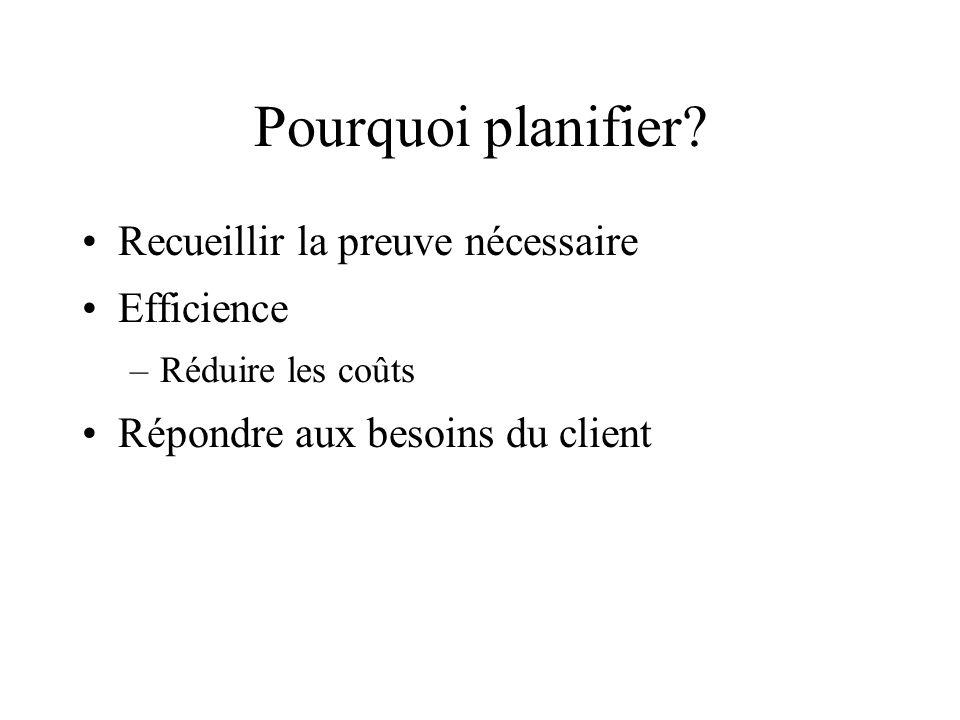 Pourquoi planifier? Recueillir la preuve nécessaire Efficience –Réduire les coûts Répondre aux besoins du client