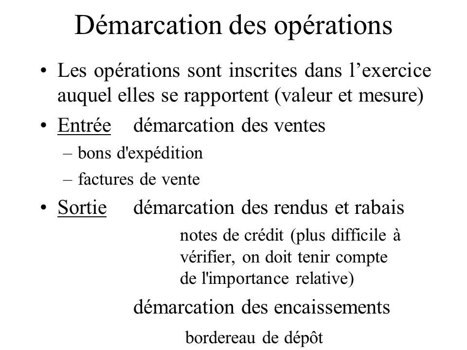 Démarcation des opérations Les opérations sont inscrites dans lexercice auquel elles se rapportent (valeur et mesure) Entréedémarcation des ventes –bo