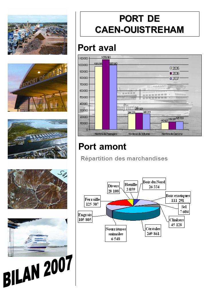 PORT DE CAEN-OUISTREHAM Port aval Port amont Répartition des marchandises