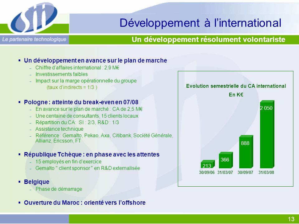 13 Développement à linternational Un développement en avance sur le plan de marche Chiffre daffaires international : 2,9 M Investissements faibles Impact sur la marge opérationnelle du groupe (taux dindirects = 1/3 ) Pologne : atteinte du break-even en 07/08 En avance sur le plan de marché : CA de 2,5 M Une centaine de consultants, 15 clients locaux Répartition du CA: SI : 2/3, R&D : 1/3 Assistance technique Référence : Gemalto, Pekao, Axa, Citibank, Société Générale, Allianz, Ericsson, FT République Tchèque : en phase avec les attentes 15 employés en fin dexercice Gemalto client sponsor en R&D externalisée Belgique Phase de démarrage Ouverture du Maroc : orienté vers loffshore Un développement résolument volontariste Evolution semestrielle du CA international En K 30/09/0631/03/07 213 366 888 30/09/07 2 050 31/03/08
