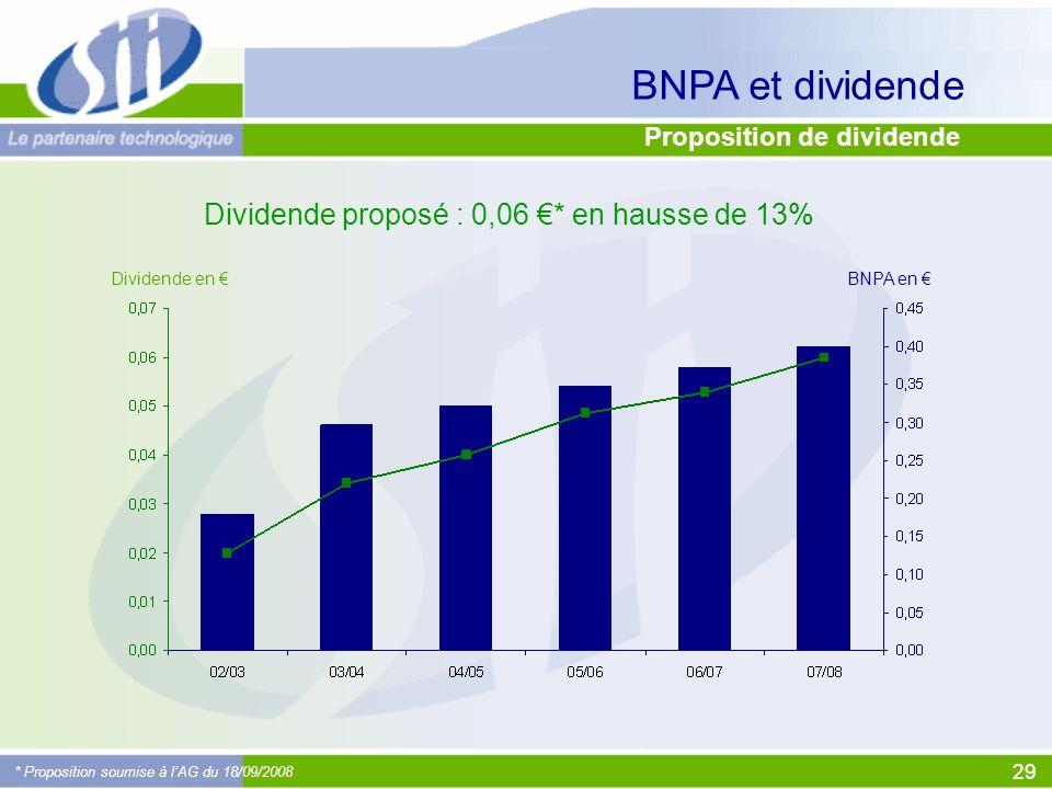 29 * Proposition soumise à lAG du 18/09/2008 Dividende proposé : 0,06 * en hausse de 13% Proposition de dividende BNPA et dividende BNPA en Dividende en